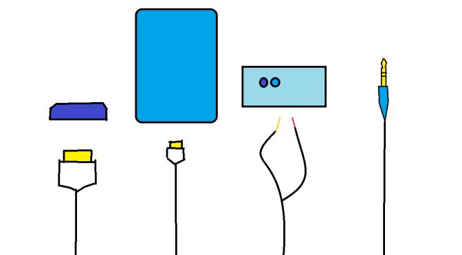 Alle Kabel für eine schnelle und Sichere Verbinung