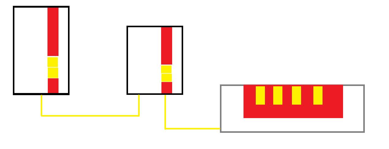 Powerline Test Verbindung zwischen Router und Adapter
