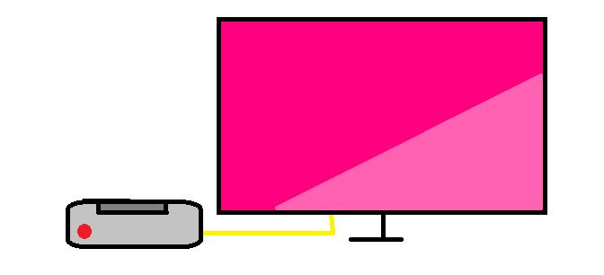 online Fernsehen Verbindung zwischen Endgeräten