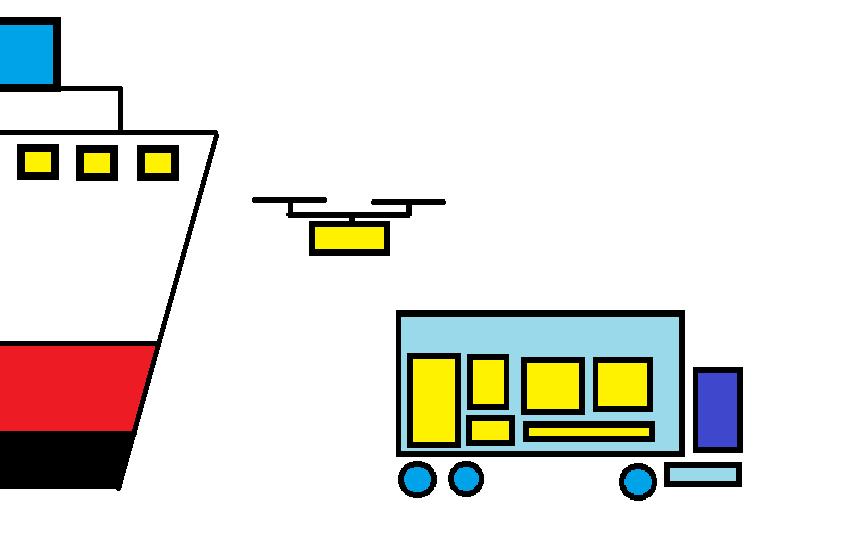 Lieferung online kaufen shopping