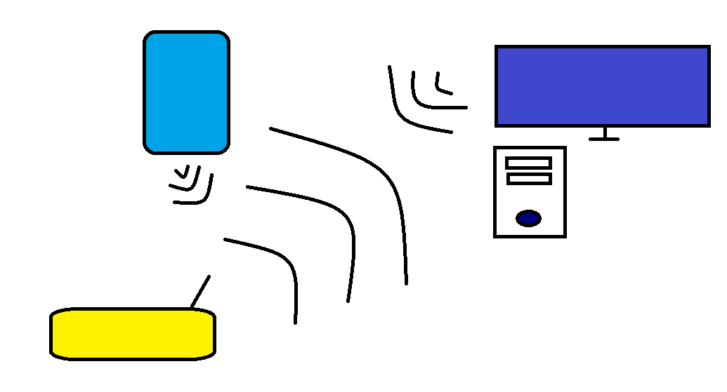 WLAN Verbindung zwischen Geräten